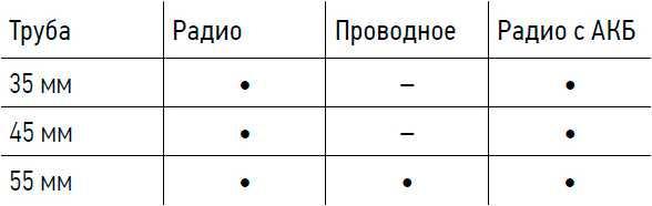 lvt6.jpg