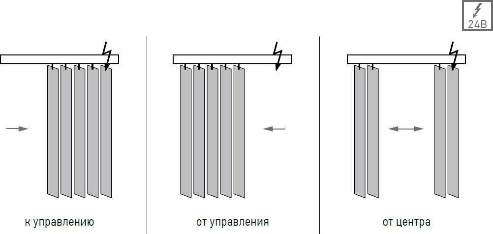 vert-descr-1.jpg
